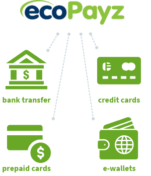 How to fund ecoPayz wallets