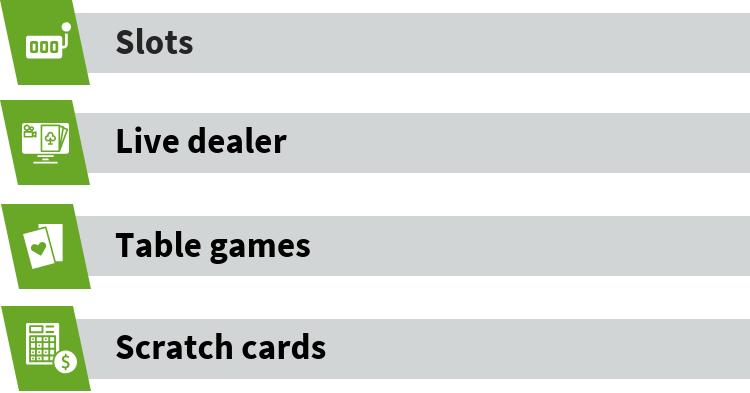 Microgaming Game Types