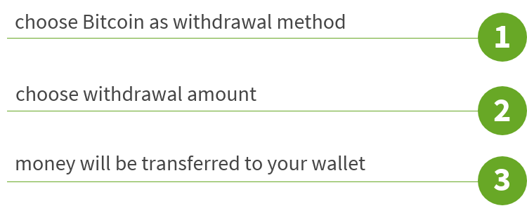Bitcoin withdrawals