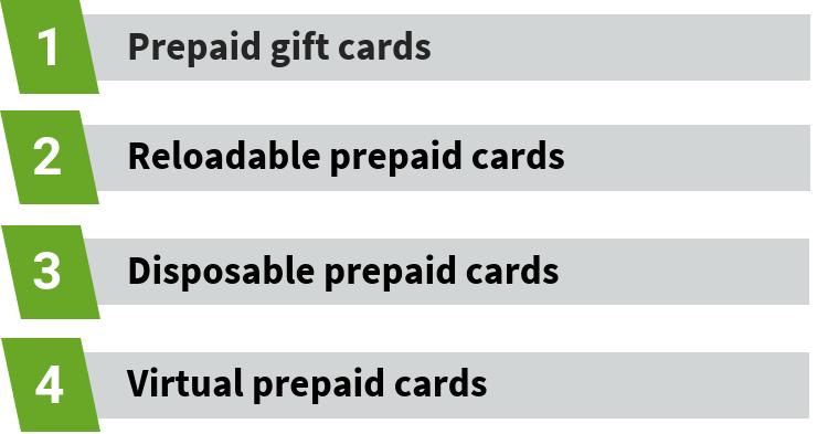 Prepaid card types