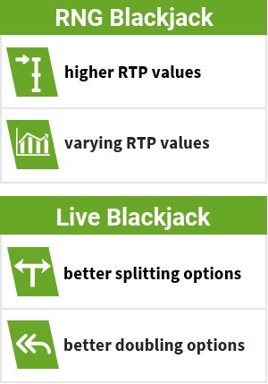 Live Blackjack vs. RNG Blackjack