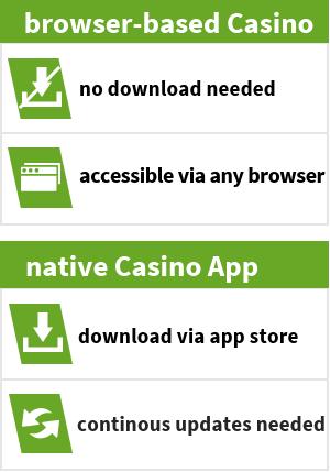 Mobile vs. native apps