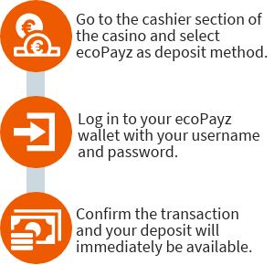 Deposits with ecoPayz