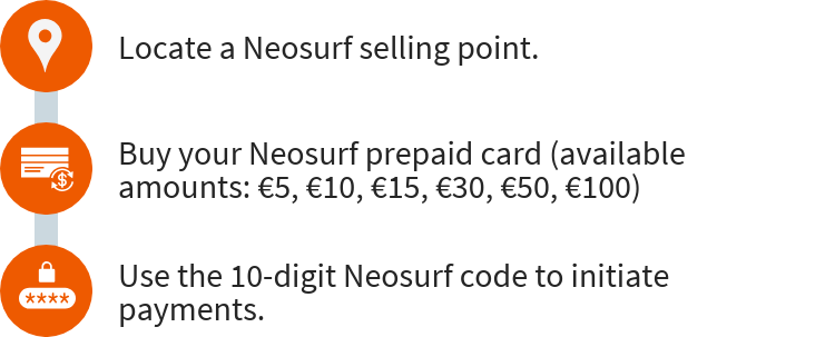How Neosurf works