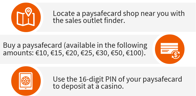 How paysafecard works
