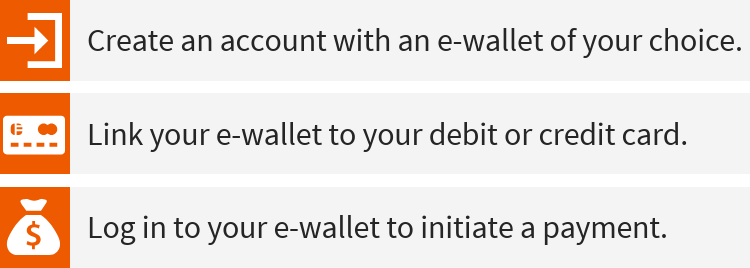 How e-wallets work