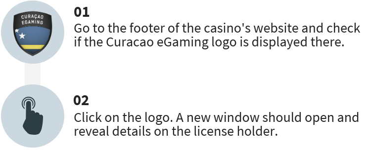Finding Curacao licensed casinos