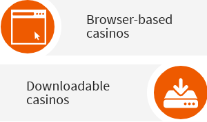 Types of mobile casinos