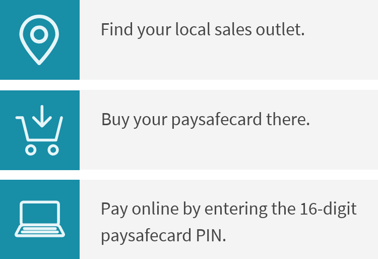 How does Paysafecard work?