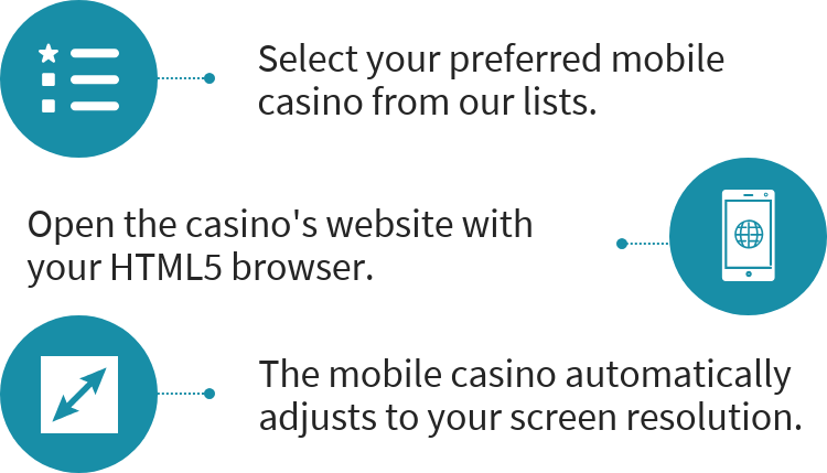 How browser-based casinos work