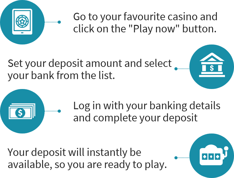 How Pay N Play Casinos work