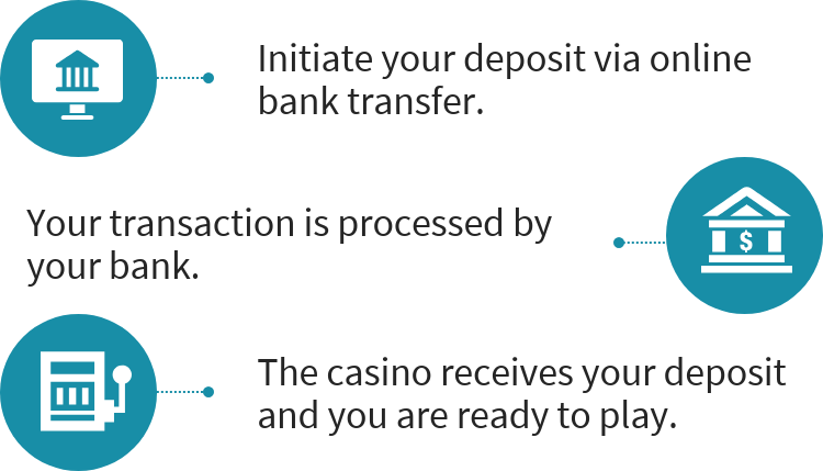 Deposits via bank transfer