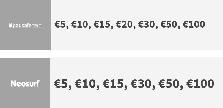 Prepaid cards voucher values