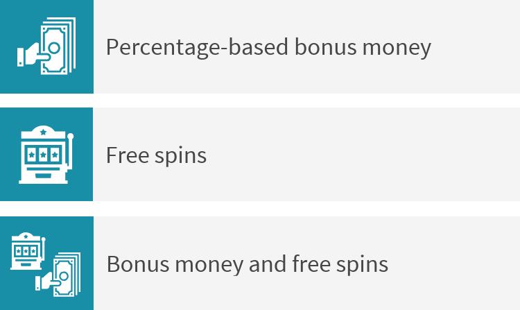Types of deposit bonuses